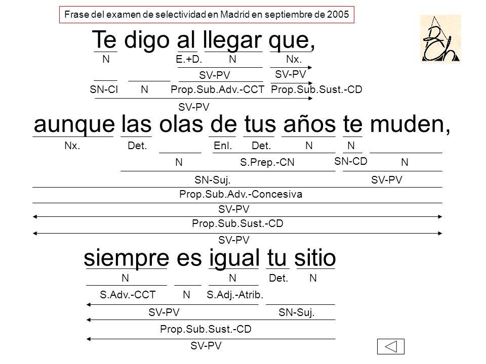 Frase del examen de selectividad en Madrid en septiembre de 2005