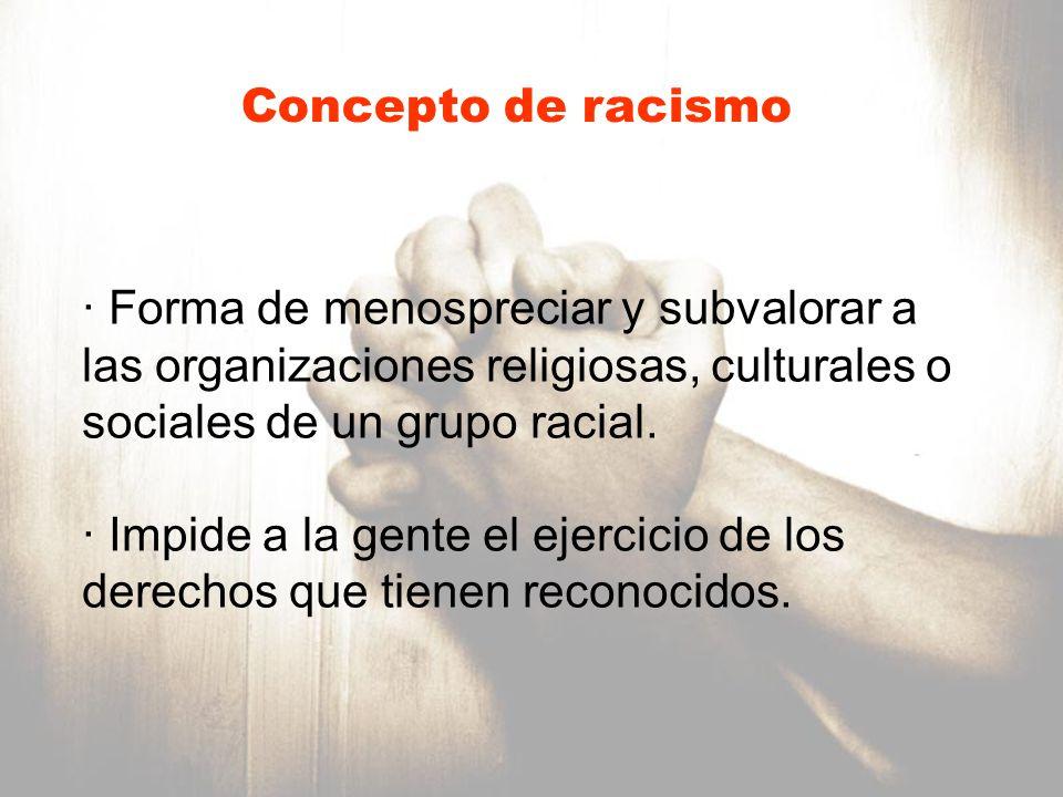 Concepto de racismo Forma de menospreciar y subvalorar a las organizaciones religiosas, culturales o sociales de un grupo racial.