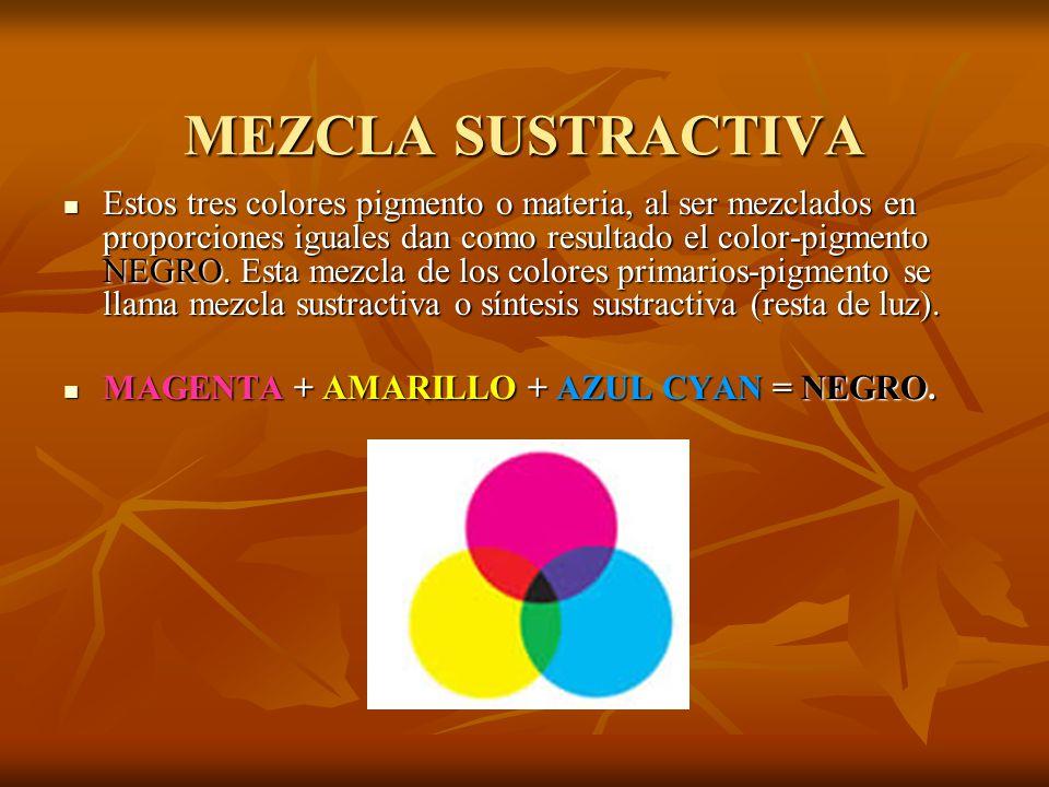 MEZCLA SUSTRACTIVA