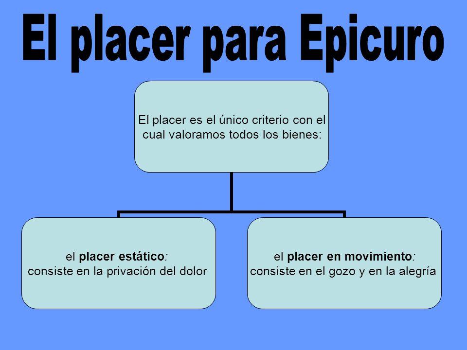 El placer para Epicuro
