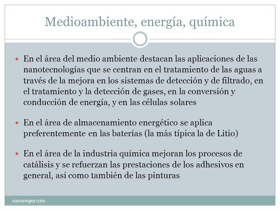 Medioambiente, energía, química