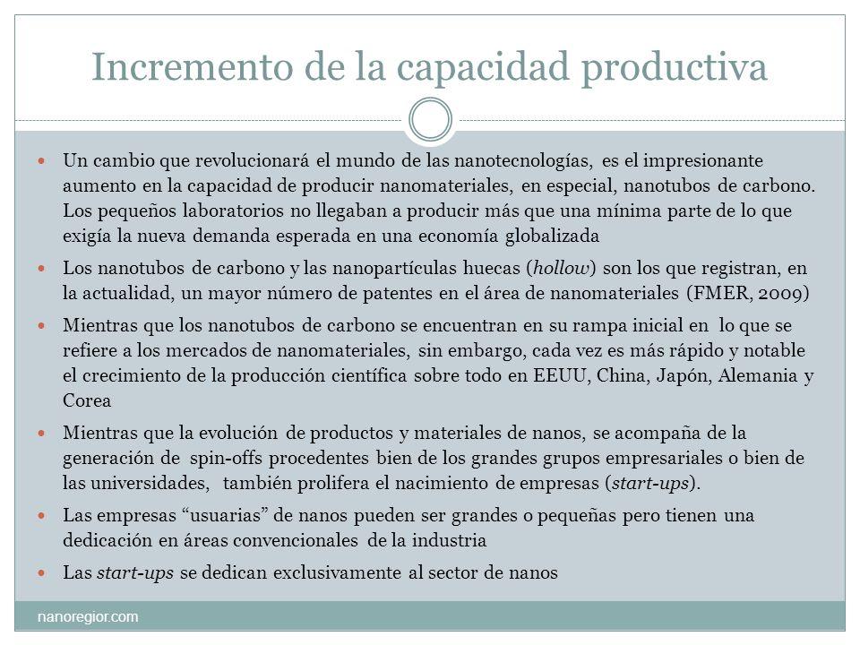 Incremento de la capacidad productiva