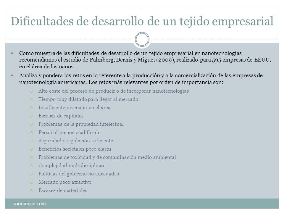 Dificultades de desarrollo de un tejido empresarial