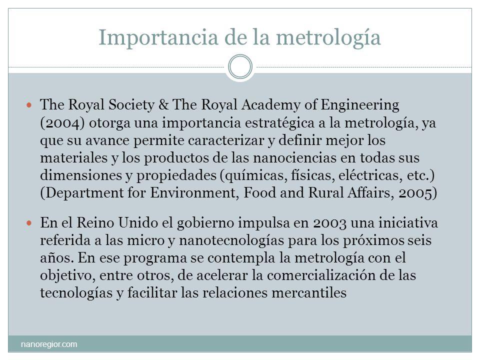 Importancia de la metrología