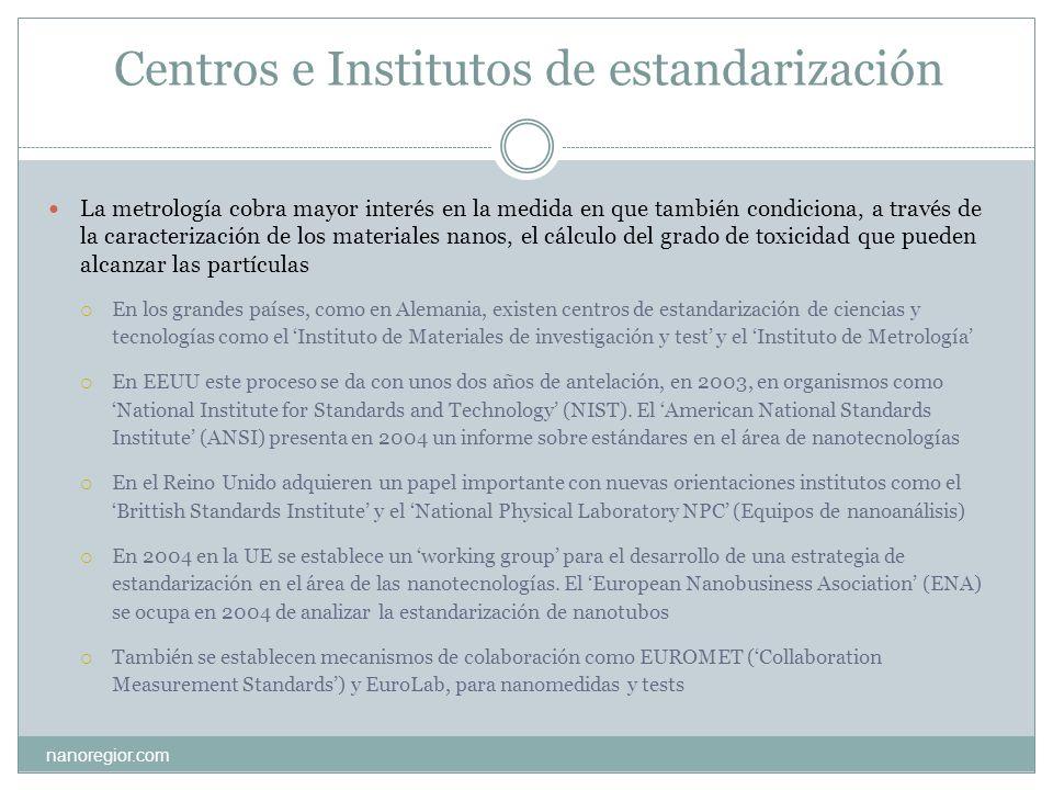 Centros e Institutos de estandarización
