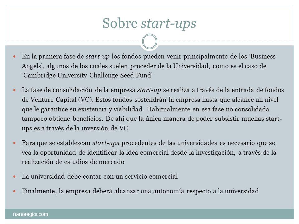 Sobre start-ups