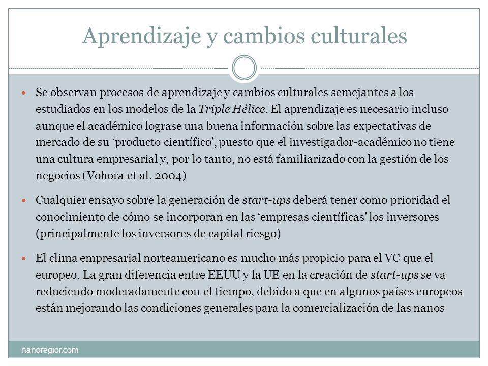 Aprendizaje y cambios culturales