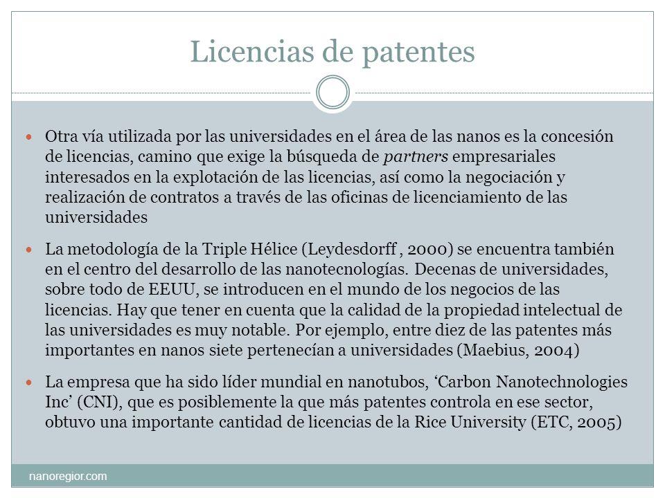 Licencias de patentes