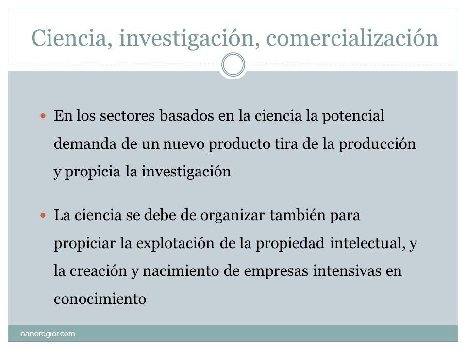 Ciencia, investigación, comercialización