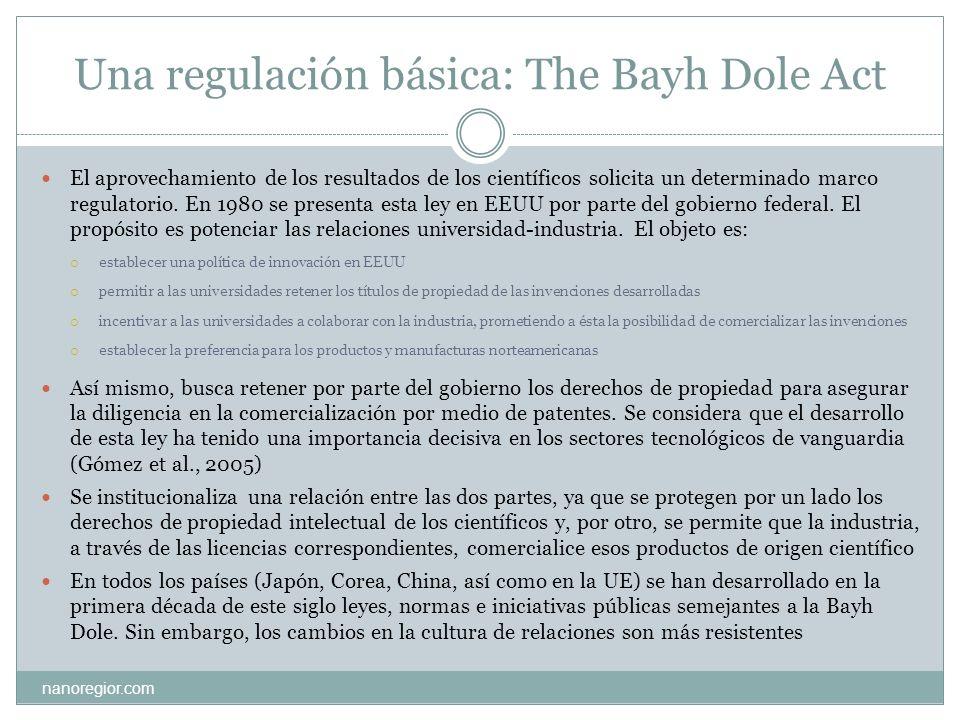Una regulación básica: The Bayh Dole Act