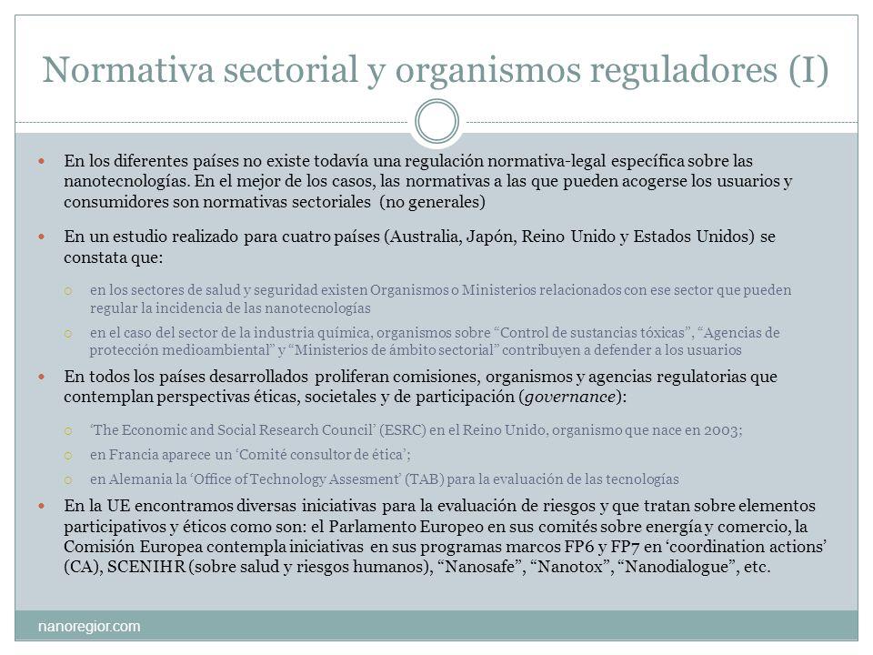 Normativa sectorial y organismos reguladores (I)