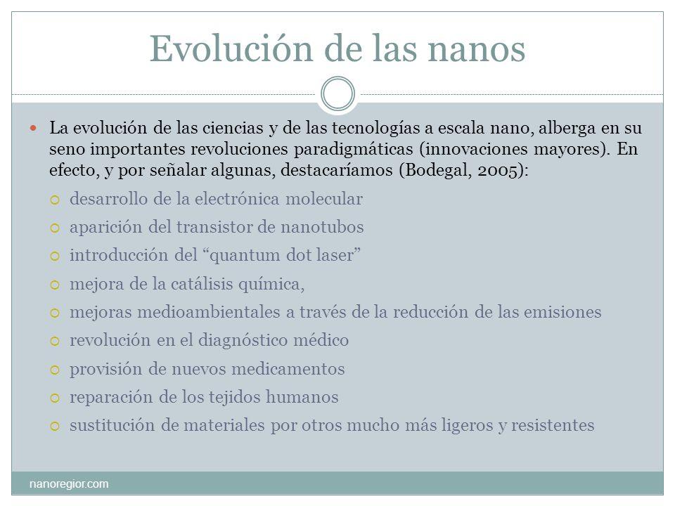 Evolución de las nanos