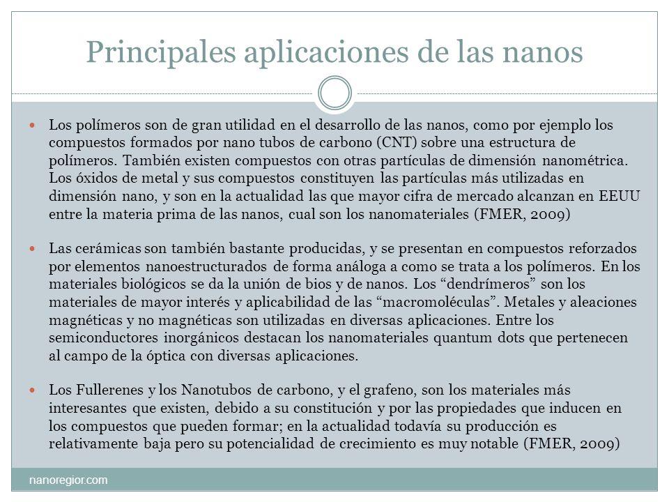 Principales aplicaciones de las nanos