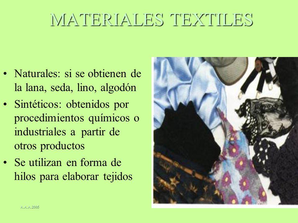 MATERIALES TEXTILES Naturales: si se obtienen de la lana, seda, lino, algodón.