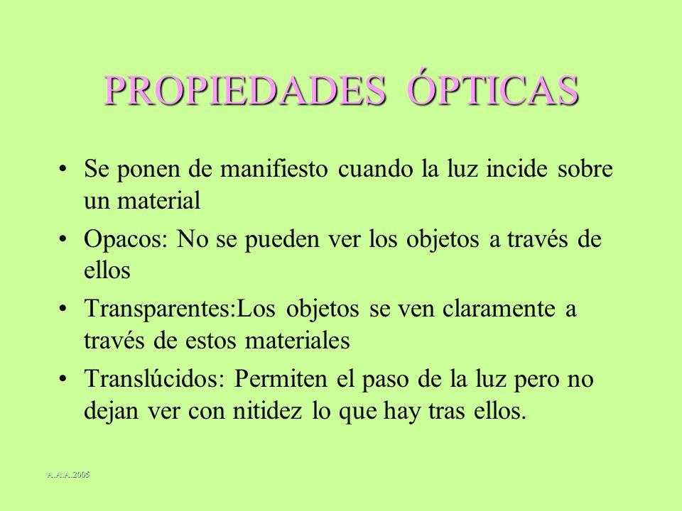 PROPIEDADES ÓPTICAS Se ponen de manifiesto cuando la luz incide sobre un material. Opacos: No se pueden ver los objetos a través de ellos.