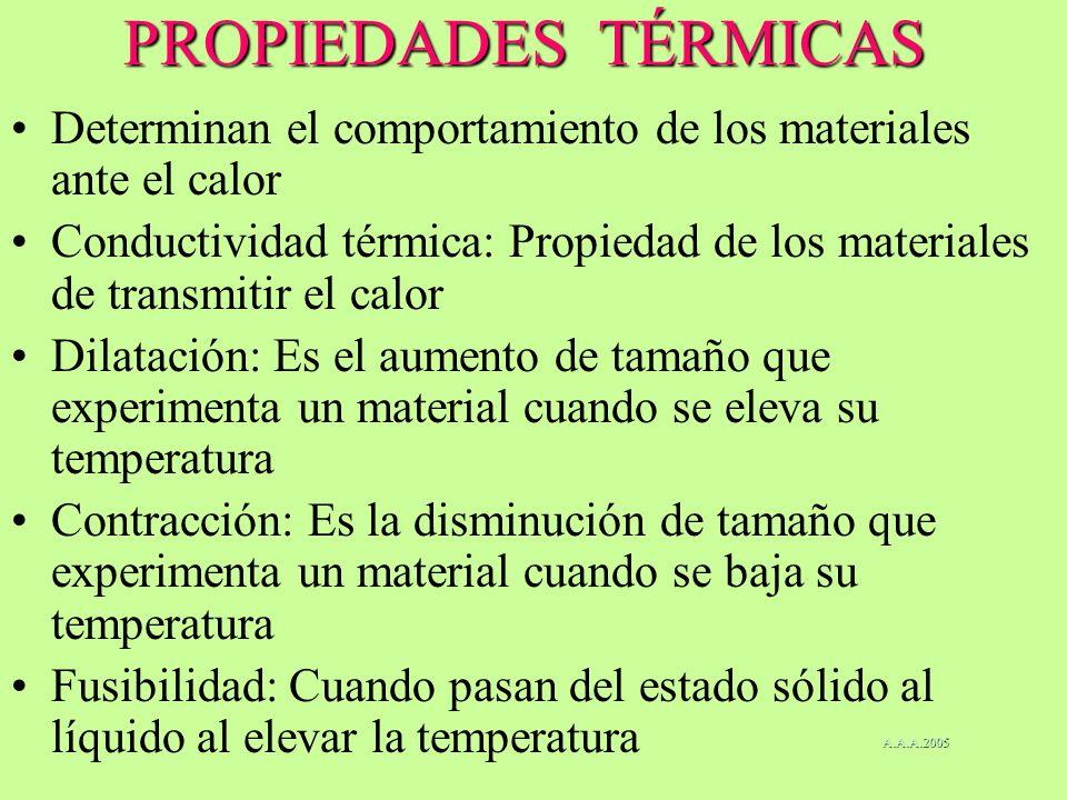 PROPIEDADES TÉRMICAS Determinan el comportamiento de los materiales ante el calor.
