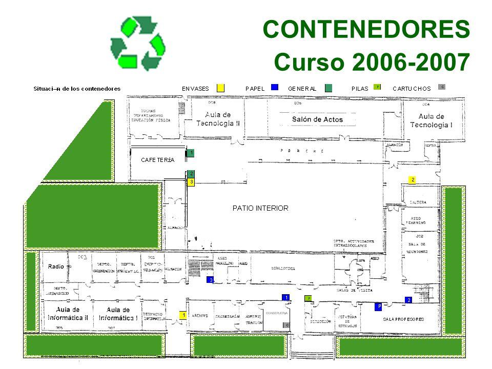 CONTENEDORES Curso 2006-2007