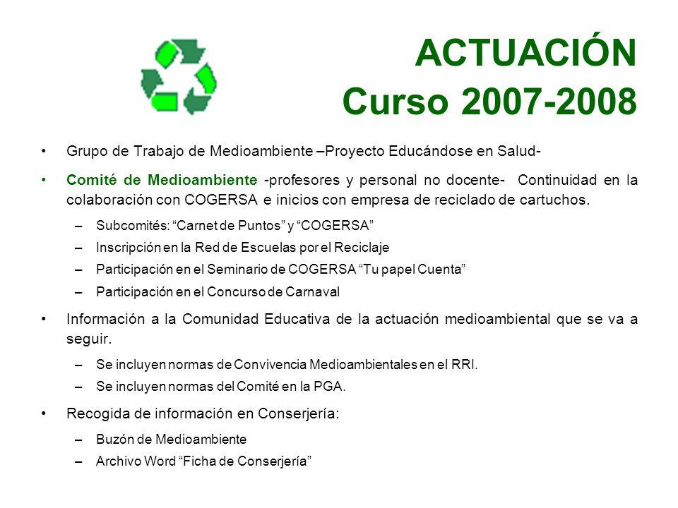 ACTUACIÓN Curso 2007-2008 Grupo de Trabajo de Medioambiente –Proyecto Educándose en Salud-