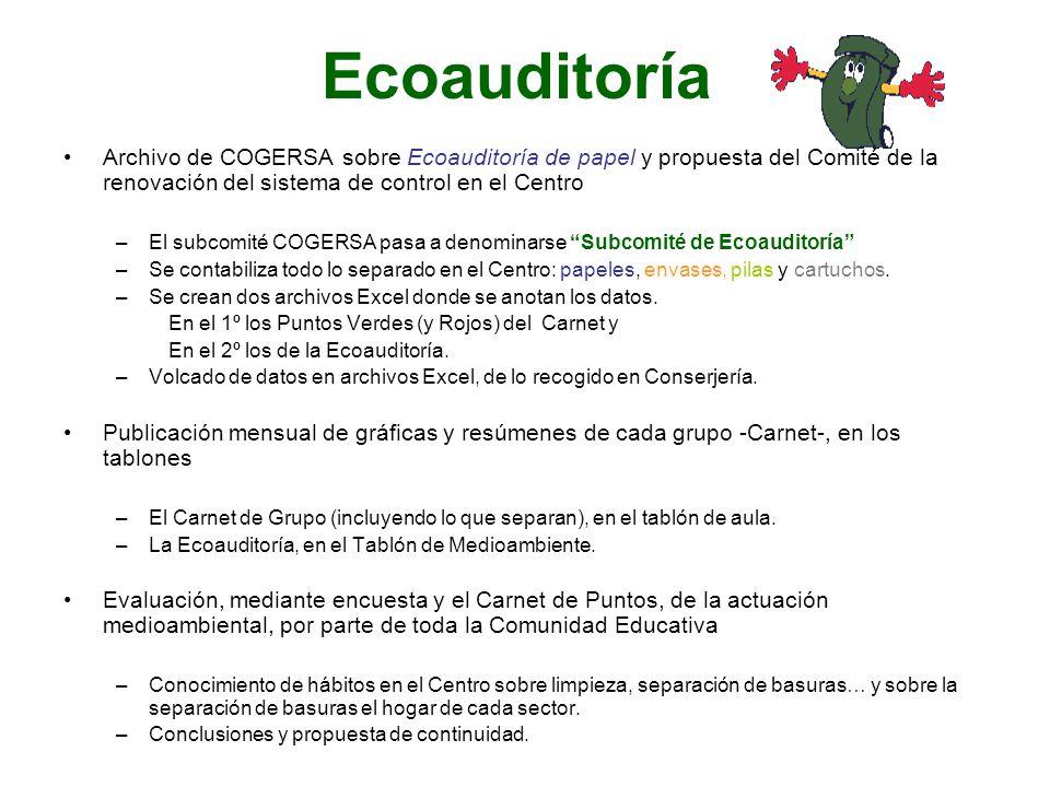 Ecoauditoría Archivo de COGERSA sobre Ecoauditoría de papel y propuesta del Comité de la renovación del sistema de control en el Centro.