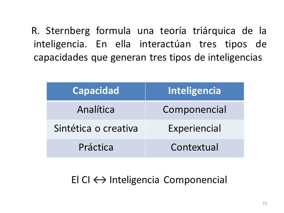 R. Sternberg formula una teoría triárquica de la inteligencia