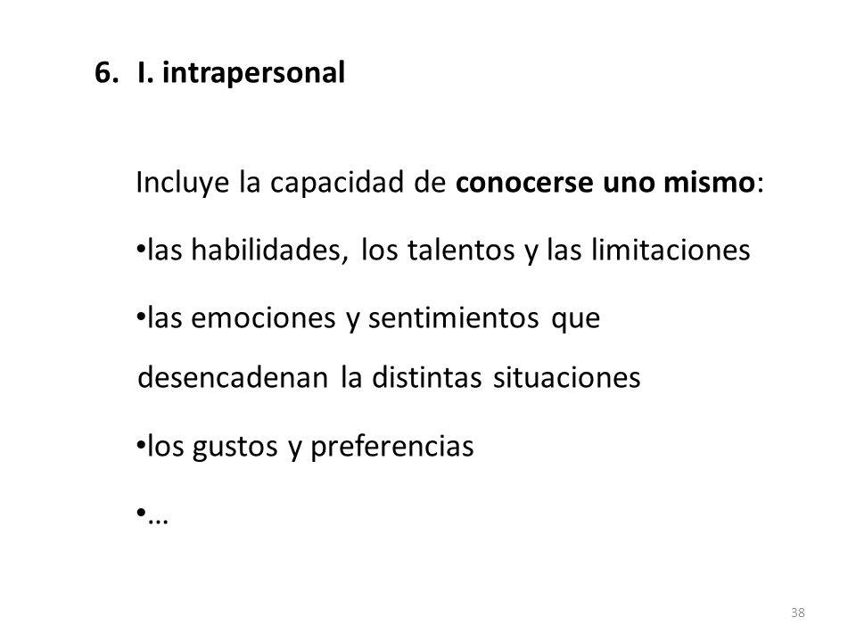 I. intrapersonal Incluye la capacidad de conocerse uno mismo: las habilidades, los talentos y las limitaciones.
