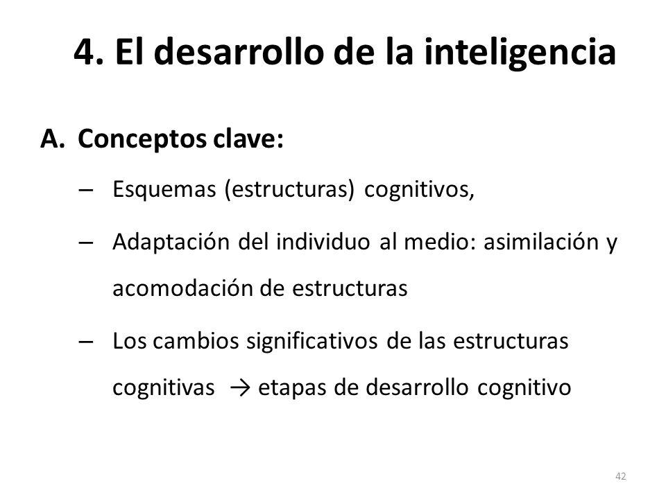 4. El desarrollo de la inteligencia