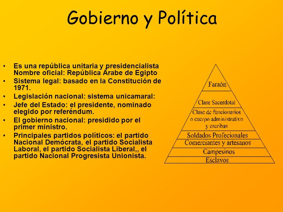 Gobierno y Política Es una república unitaria y presidencialista Nombre oficial: República Árabe de Egipto.