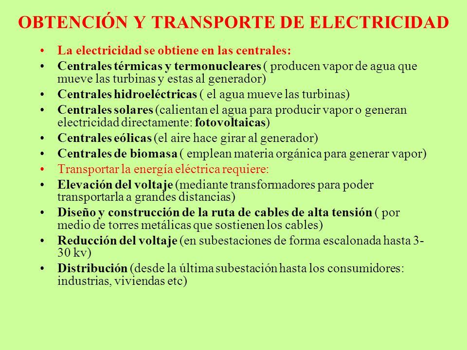 OBTENCIÓN Y TRANSPORTE DE ELECTRICIDAD