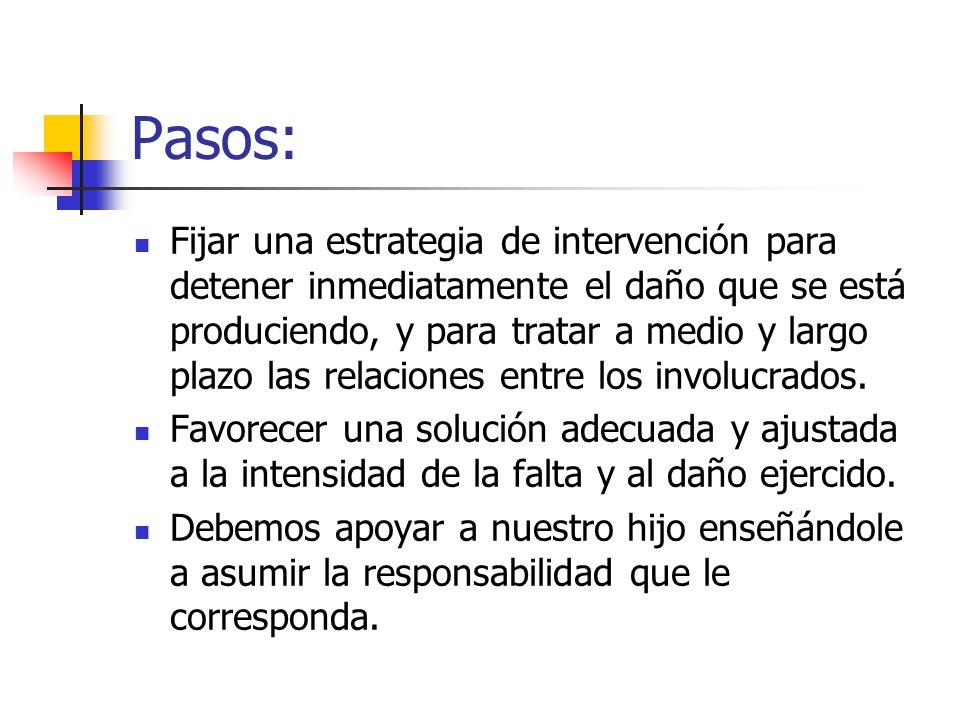 Pasos: