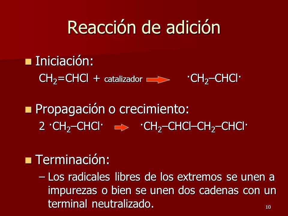 Reacción de adición Iniciación: Propagación o crecimiento:
