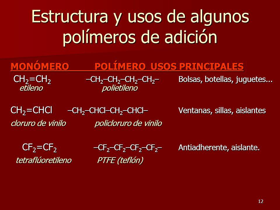 Estructura y usos de algunos polímeros de adición