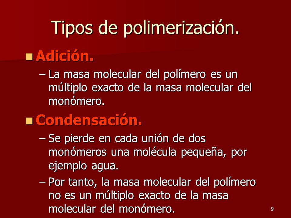 Tipos de polimerización.