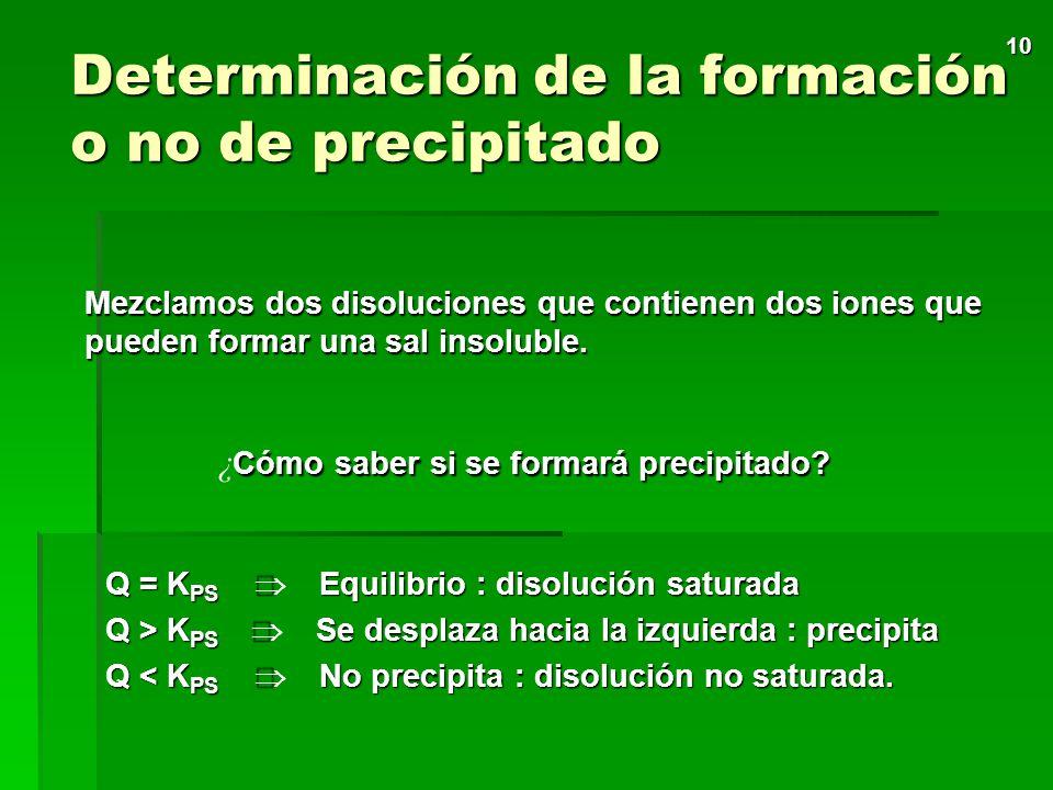 Determinación de la formación o no de precipitado
