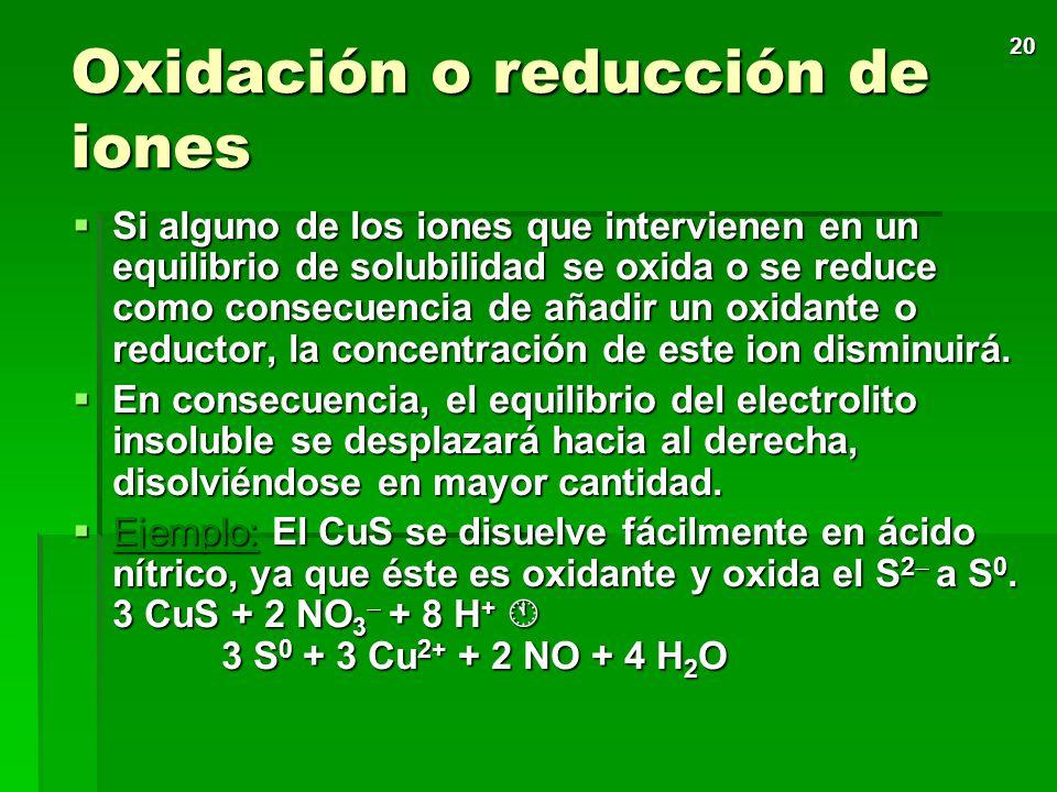 Oxidación o reducción de iones