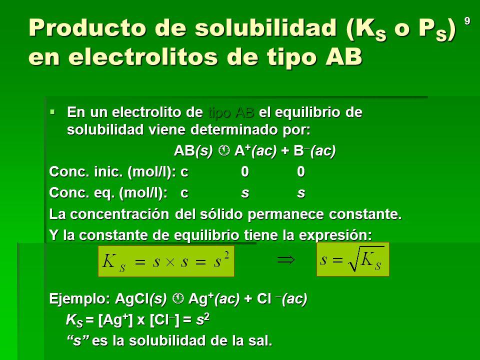 Producto de solubilidad (KS o PS) en electrolitos de tipo AB