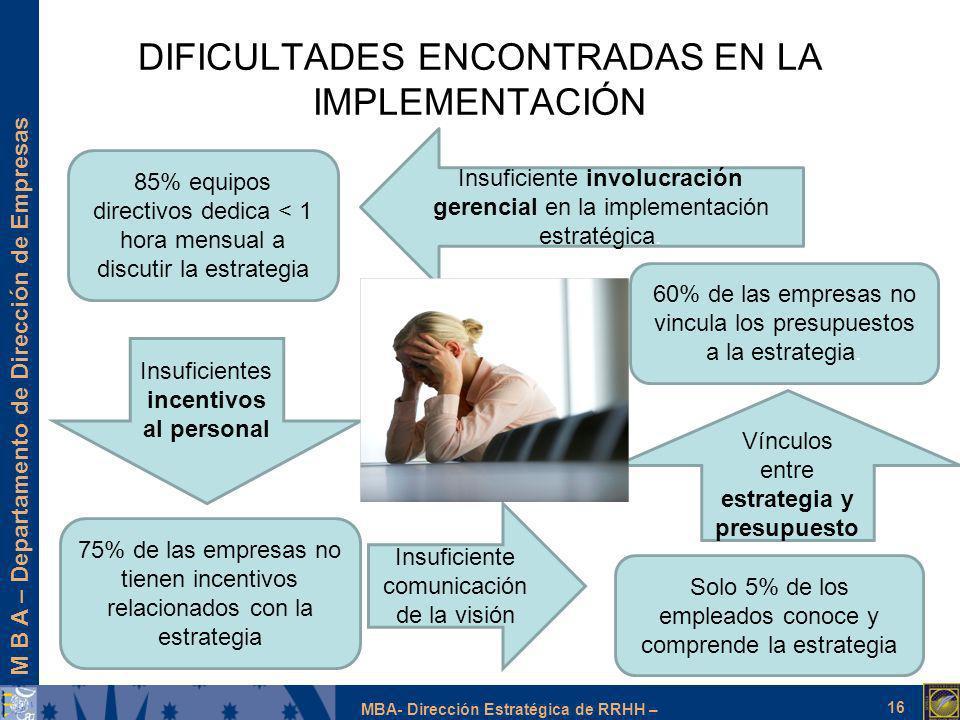 DIFICULTADES ENCONTRADAS EN LA IMPLEMENTACIÓN