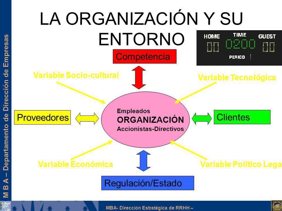 LA ORGANIZACIÓN Y SU ENTORNO