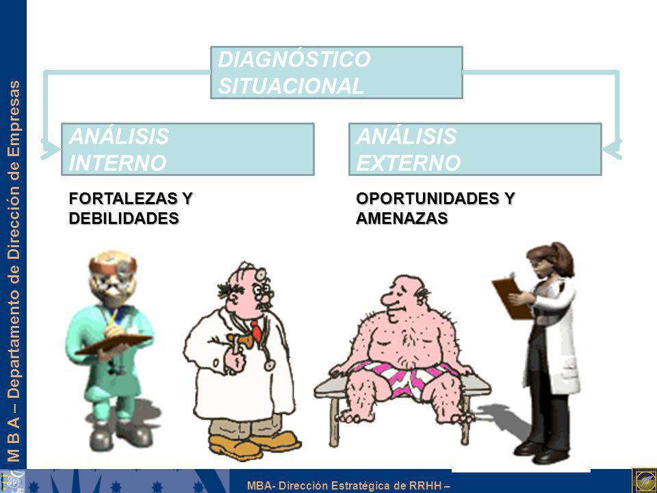 DIAGNÓSTICO SITUACIONAL ANÁLISIS INTERNO ANÁLISIS EXTERNO