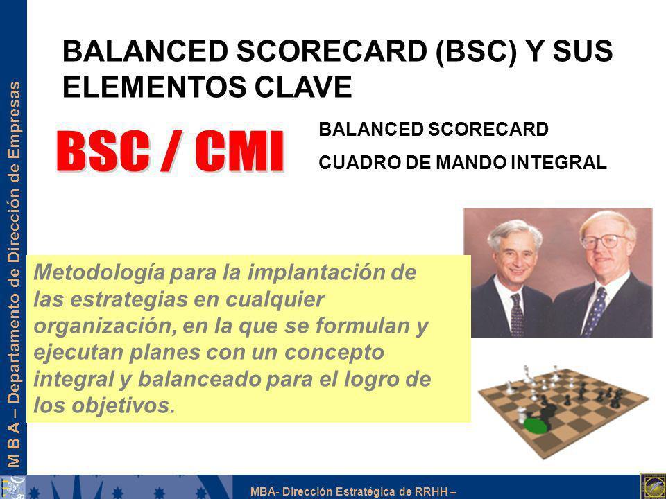 BSC / CMI BALANCED SCORECARD (BSC) Y SUS ELEMENTOS CLAVE