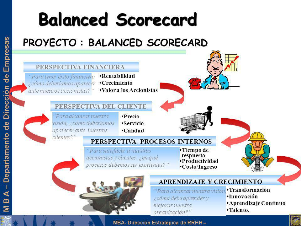Balanced Scorecard PROYECTO : BALANCED SCORECARD