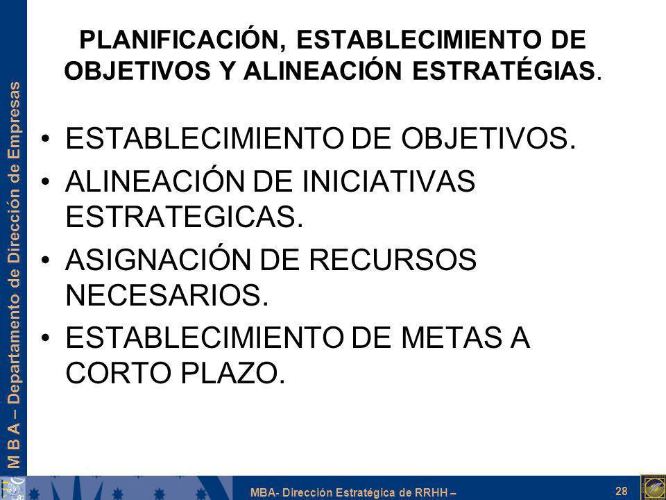 PLANIFICACIÓN, ESTABLECIMIENTO DE OBJETIVOS Y ALINEACIÓN ESTRATÉGIAS.