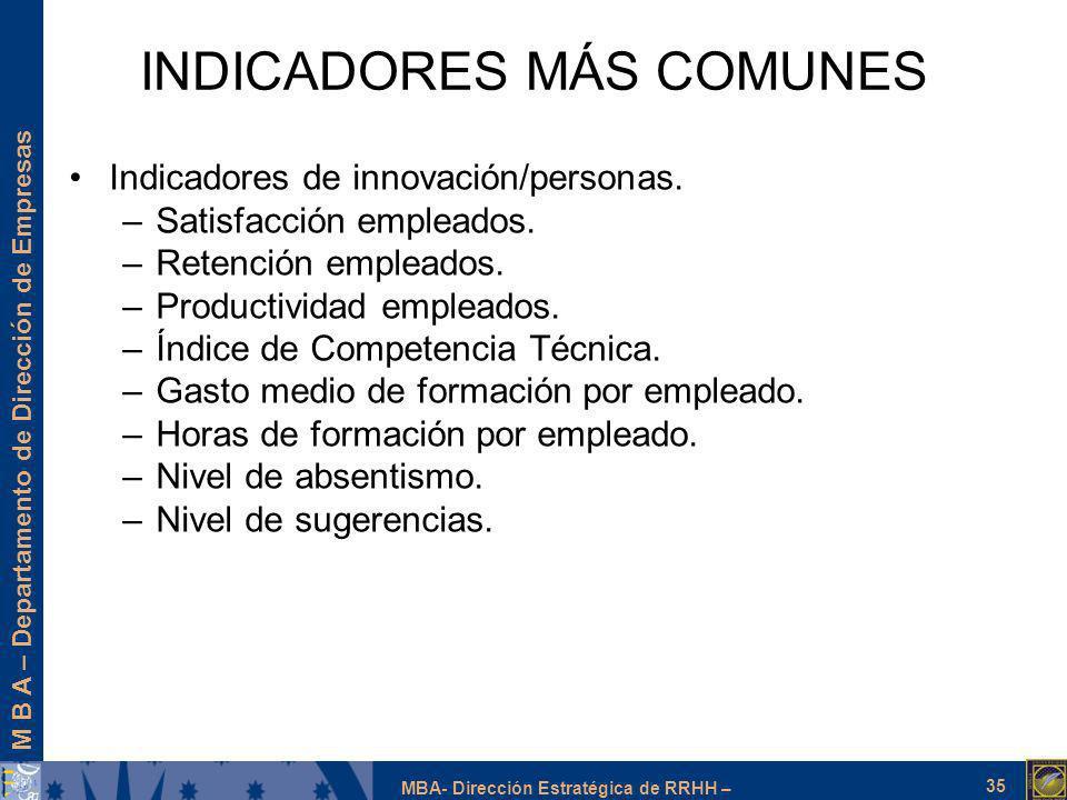 INDICADORES MÁS COMUNES