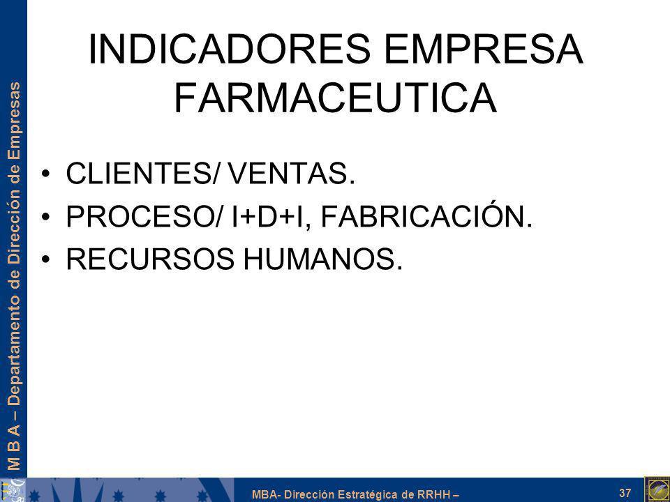 INDICADORES EMPRESA FARMACEUTICA