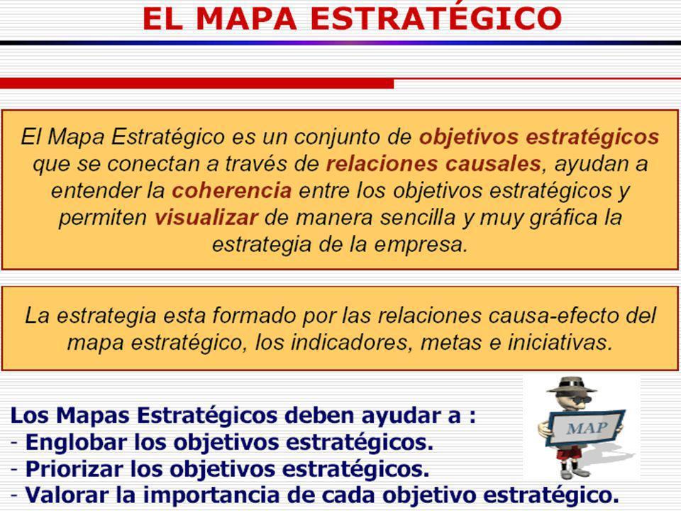 UN BUEN CMI DEBE TENER UNA MEZCLA DE INDICADORES ( MEDIDAS DE RESULTADOS) Y DE INDUCTORES DE ACTUACIÓN ( COMUNICAN LA FORMA EN QUE HAY QUE CONSEGUIR LOS RESULTADOS, TASA DE DEFECTOS, TIEMPOS DE LOS CICLOS, TAMBIEN LLAMADOS INDICADORES PREVISIONALES)