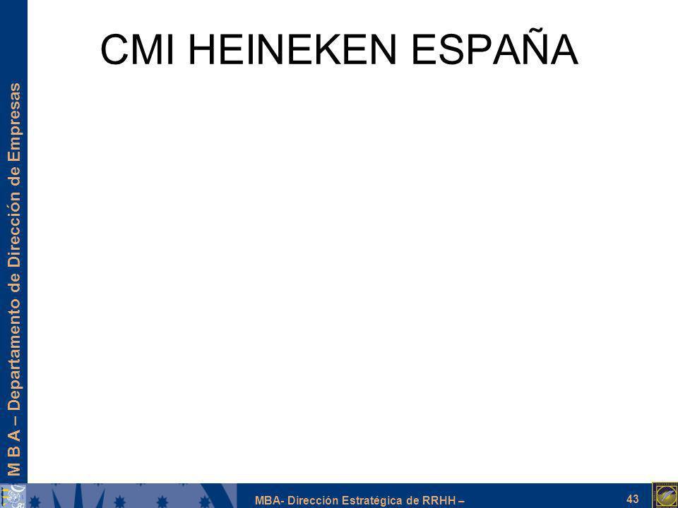 CMI HEINEKEN ESPAÑA