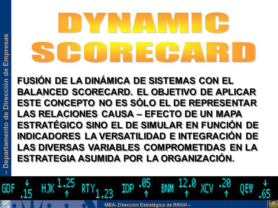 DYNAMIC SCORECARD.