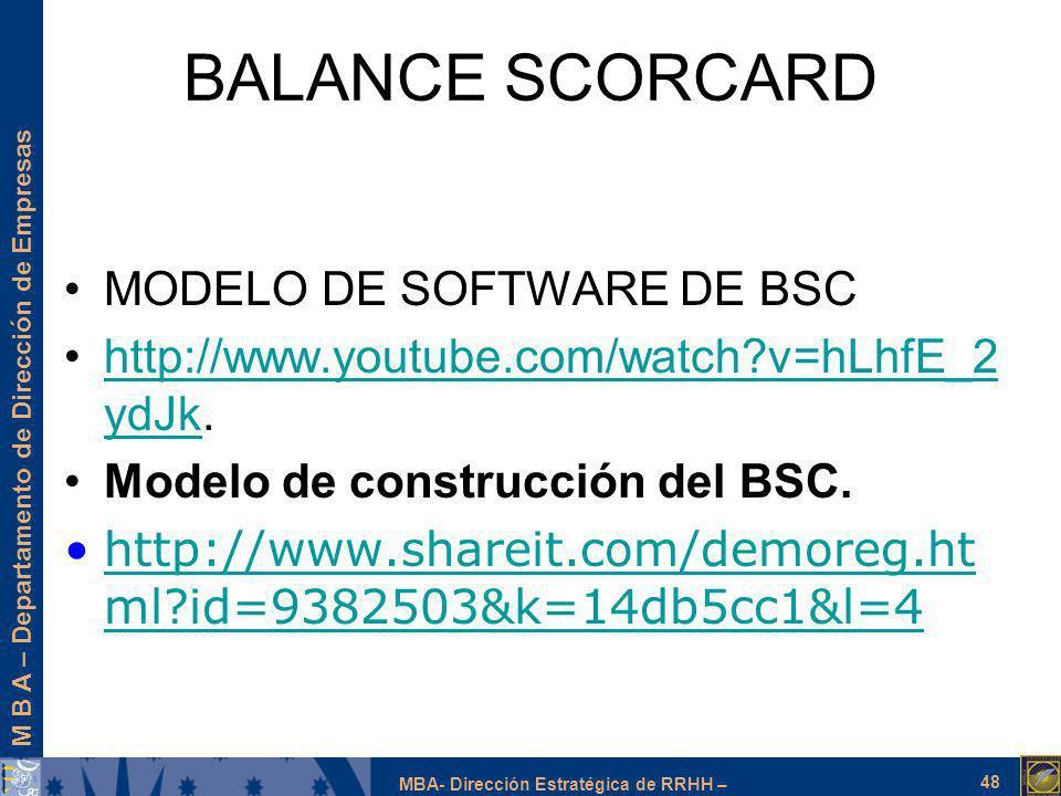 BALANCE SCORCARD MODELO DE SOFTWARE DE BSC