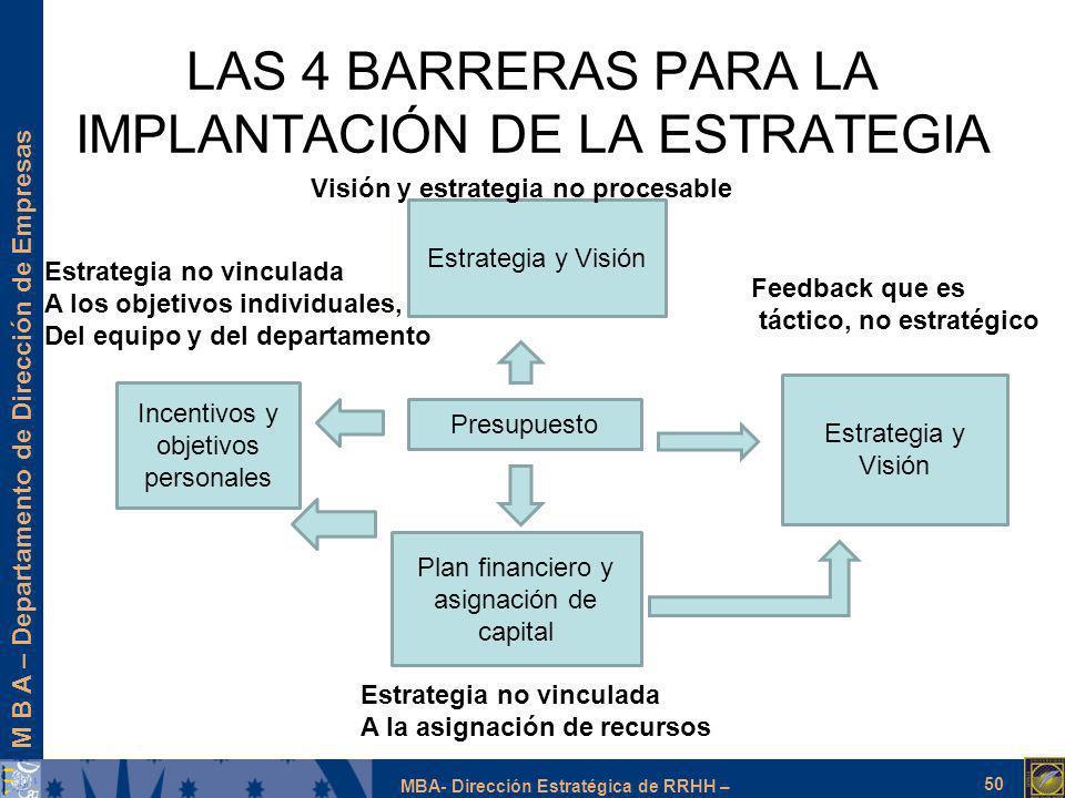 LAS 4 BARRERAS PARA LA IMPLANTACIÓN DE LA ESTRATEGIA