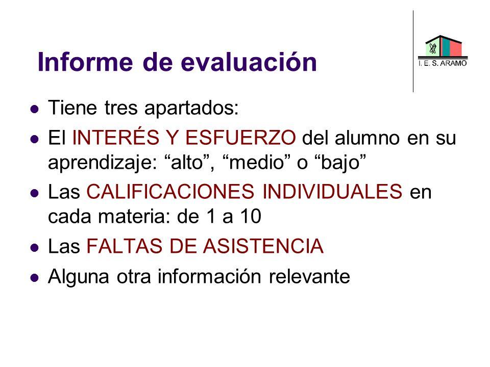 Informe de evaluación Tiene tres apartados: