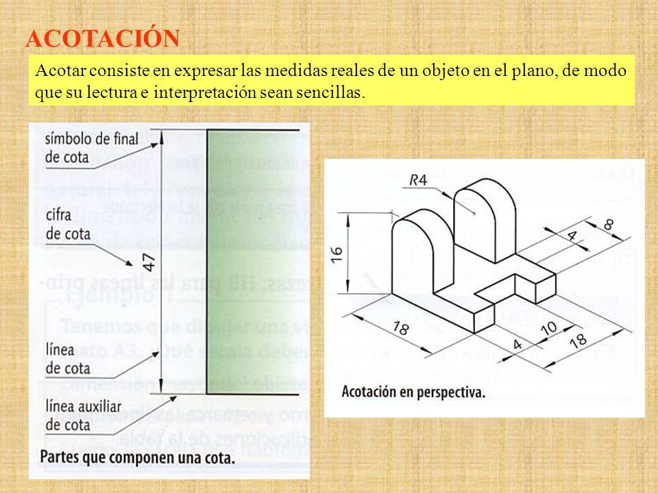 ACOTACIÓN Acotar consiste en expresar las medidas reales de un objeto en el plano, de modo que su lectura e interpretación sean sencillas.